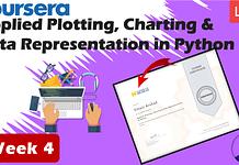 Applied Plotting
